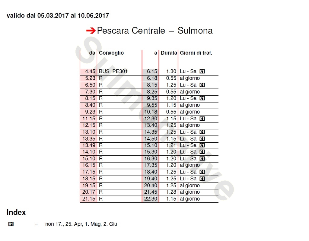 Train Timetable Pescara - Sulmona